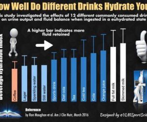 Hydrating for the big day? There is new research…